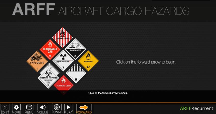 ARFF cargo hazards